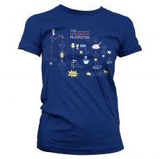 Dámské tričko Teorie velkého třesku The Friendship Minions